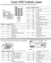 subaru baja fuses diagrams wiring diagram basic 2003 subaru baja fuse diagram wiring diagram compilation2002 subaru outback fuse diagram data diagram schematic 2003