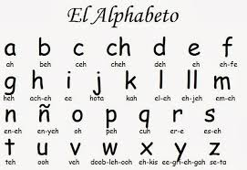They are weird, and don't always contain the letter they represent. Spanish Alphabet Pronunciation Learn Spanish Now