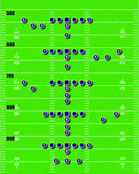 american football monthly   simplifying offensive play calling in    diagram   formations