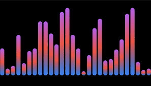 Charts Swiftui Bar Charts Better Programming Medium