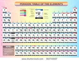 periodic table w atomic number new image periodic table of elements periodic table atomic mass of
