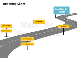 Road Map Powerpoint Powerpoint Roadmap Analogy Template Editable Slides