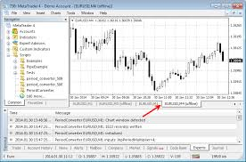 Offline Charts In The New Mql4 Mql4 Articles