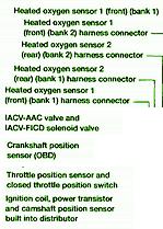 automobilescar wiring diagram page  2003 nissan xterra 3300 v 6 fuse box map