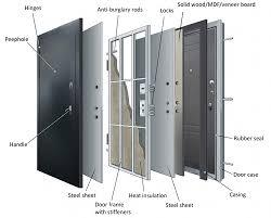 How to choose an entry door: door leaf construction
