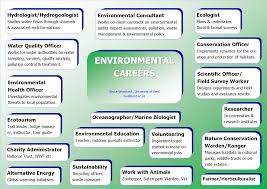 environment biodiversity conservation careers chart of environmental careers