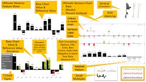Power Bi Custom Charts Power Bi Ultimate Variance Chart Custom Visual Ibcs R