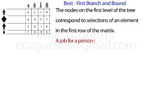 branch and bound an assignment problem branch and bound an assignment problem