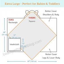Premium Baby Hooded Towel and Washcloth Set - Extra Soft Organic ...
