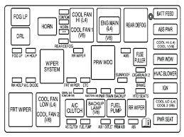 2012 nissan fuse diagram ideath club 2012 nissan altima fuse diagram photo album wiring schematic by
