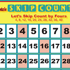 Count By 12 Chart Skip Counting Chart By 4s Digital Download