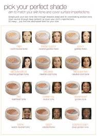 Bare Minerals Foundation Shades Chart All The Bare Minerals Foundation Color Guide Fan As