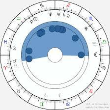 Evan Peters Birth Chart Horoscope Date Of Birth Astro