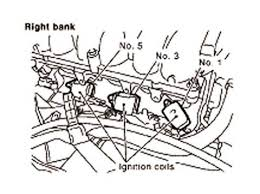 similiar hummer h2 spark plug replacement keywords 2010 likewise 1998 buick century engine diagram also 2006 hummer h2