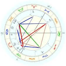 George Harrison Natal Chart Michael George Astro Databank
