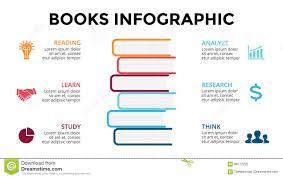 Knowledge Chart Vector Books Infographic Education Diagram Knowledge Chart