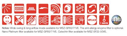 mitsubishi electric cooling and heating logo. mitsubishi electric air conditioning msz-gf71ve wall mounted (7.1 kw / 24000 btu) cooling and heating logo