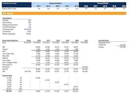 Financial Modeling Excel Templates Scenario Sheet Excel Template
