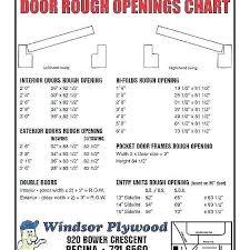 28 Inch Door Rough Opening Ardillitas Com Co