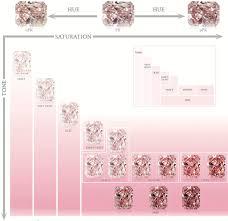 Fancy Pink Diamonds Dallas Tx Shapiro Diamonds