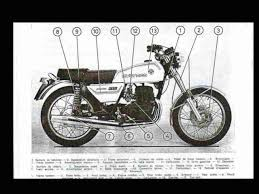bultaco metralla operations maintenance manual for gts 250 cemoto these are some examples from the bultaco metralla manual