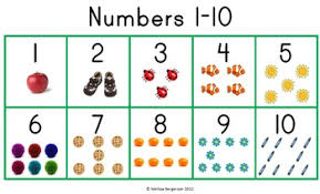 The Number Chart 1 10 Number Chart Printable Numbers