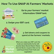 Learn about the medicaid 1115 transformation waiver renewal. Snap Seacoast Eat Local