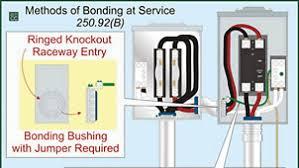 milbank meter socket wiring diagram wiring diagrams 13 terminal meter socket wiring diagram schematics and