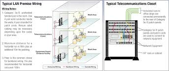 rj45 cable and ethernet home network wiring diagram wiring diagram home ethernet wiring diagram at Home Ethernet Wiring