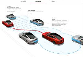 how tesla car works how tesla works tesla image