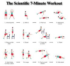 7 Minute Workout New York Times 7 Minute Scientific