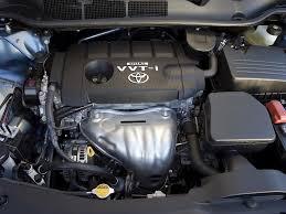 toyota venza engine diagram toyota wiring diagrams