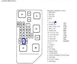 toyota corolla fuse box diagram toyota 05 toyota camry main fuse toyota schematic my subaru wiring
