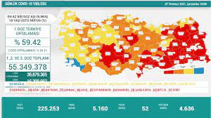 7 Temmuz Türkiye'de koronavirüs tablosu ve aşı haritası