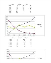 Graph Templates Excel Excel Line Graph Template Free Excel Bar Graph