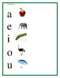 A Beka Abeka Basic Phonics Charts