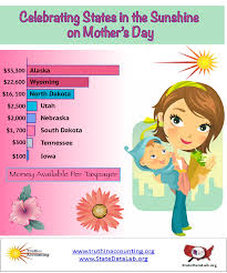 Mother Day Chart Celebrating States In The Sunshine On Mothers Day Chart