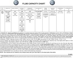 Fluid Capacity Chart Pdf Free Download