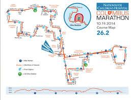 Columbus Marathon 2014 2015 Date Registration Course Map
