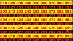 Pick 3 Palindromes Chart Lottery Post