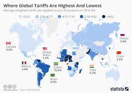 Chart Where Global Tariffs Are Highest And Lowest Statista