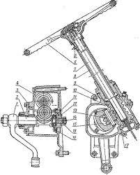 привод трактора ЮМЗ  Рулевой привод трактора ЮМЗ 6