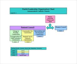 Organization Chart Download Sample Church Organizational Chart Template 13 Free Documents In Pdf