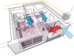Hvac Design For Dummies Www Vectormep Com Hvac Design
