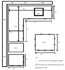 how to measure a countertop and calculate the square footage