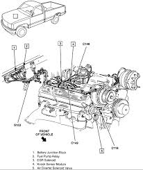 1994 chevy silverado engine diagram simple wiring diagram 1994 chevy 1500 egr solenoid wiring diagram wiring diagram 94 chevy silverado engine diagram 1994 chevy silverado engine diagram