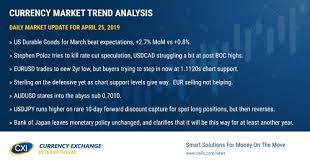 Currency Market Trend Analysis April 25 2019 Currency