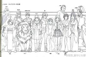 Noragami Height Chart Welcome To Yatori Hell How Tall Is Yukine
