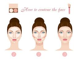 how to contour your face the picture above can help you