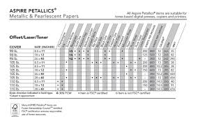 Cardstock Weight Chart Home Decor Interior Design And